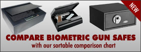 biometric gun safe comparison